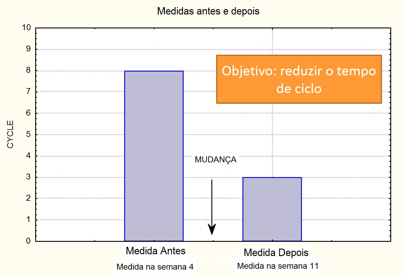 mudança vs melhoria- fig1